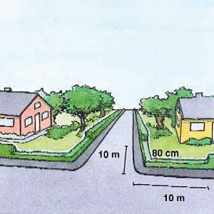 Bilden illustrerar tillåten höjd på växtligheten på en hörntomt.
