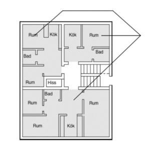 Bilden beskriver vad som är bostadsarea