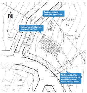 Bilden beskriver en situationsplan och vad som ska markeras ut, såsom avstånd till tomtgräns